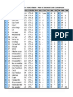Standard ASCII Chart