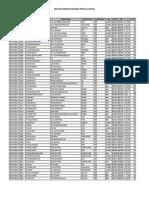 Senarai Sekolah Menengah Negeri Sembilan