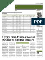 14 Casas de Bolsa Arrojaron Pérdidas_Gestión 12-08-2014