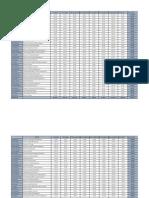 FOI Mobile Phone Data (Jan-July 2014)