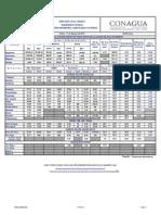 Boletinhidroclimatologicoypresas.pdf