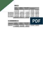 Copia de Financiamientos Bancarios