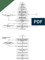 4199437-Diagrama-de-flujo-de-ventas.pdf