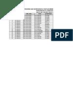 Relacion Profesores Clasificados Ejercicio Directivov2-UGEL GCH.