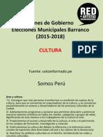 La cultura en los planes de gobierno de los candidatos y candidatas a la alcaldía de Barranco, Lima, Perú