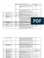 Wp1 Inventory Final 100120111