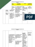 Sample Pemetaan Bi 2014