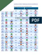 Copas Del Mundo