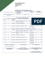 Requisicion Mayo 2013