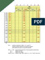Radiatoare Ferolli Ferrotherm - Tabel Cu Preturi Si Puteri Termice