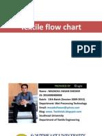 flowchart-140522095644-phpapp02