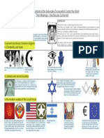 The Occult Symbols of the Subversive Forces which Control the World (Their Meanings - How they are Connected).pdf