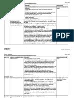 evaluation 29092012