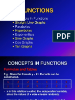 g10m functions