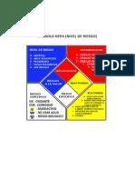 SIMBOLO NFPA (NIVEL DE RIESGO).docx