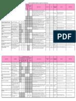 List of Employment Agencies in Penang Mar2012