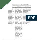 Ejemplo Definicion Conceptual y Operacional de La Variable (1)