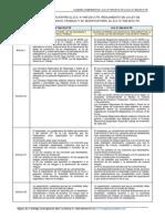 Cuadrocomparativo Ds0052012tr.ds0062014tr (1)