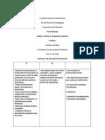 evolucin del concepto de evaluacin de ivanna 3