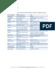 Ayurveda - Aceites Esenciales y Elaboración de Aceites (1)