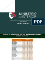 CIFRAS DE PRODUCCIÓN POLICIAL
