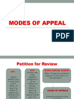 Modes of Appeal