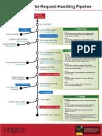 ASP Net Mvc Poster