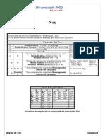 Anexo 3 - Tabela Nox