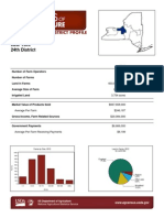 NY-24 Census of Agriculture Profile