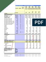 Caracteristici ROM-Uri 2009-Pentru HTC Diamond