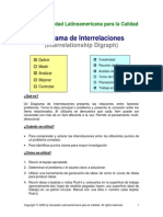 Diagrama de Interrelacioes