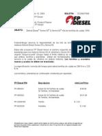 DDC_E22AB-P094 Kits de Tornillos de Culata