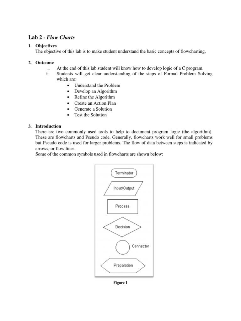 Lab 2 | Algorithms | Software Engineering