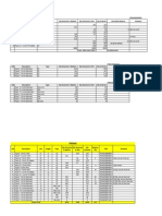Pipe & Fittings Delivery Summary Sheet as on 2nd August 2014