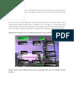 Amonia Process Plan