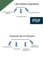 Procesos Del Sistema Operativo