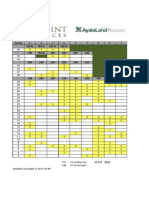 Ppr Availability Chart120812