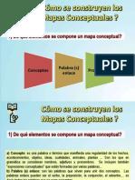 Instrucciones Elaboracion de Mapas Conceptuales