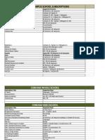 subscriptions 2013 14 xls - sheet1