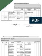 IPCRF KO SY 2014-2015