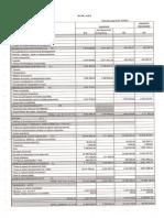 BMCI Bourse Etats Financiers 2013