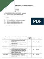 Plan de Acción Para La Mejora de Los Aprendizajes 2014