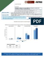 reporteEstablecimiento311001019568.pdf