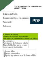 Auditoria de Cuentas a Cobrar y Ventas