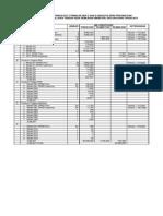 Kebutuhan dan Distribusi Formulir Pemilu 2014 sesuai SE 55 th 2014.pdf