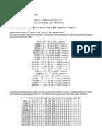 Tutorial de Crivo Quadrático (1)