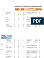 Rui Paises 3- PDF