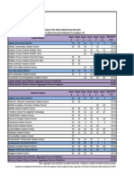 2014 New York State Math 3-8 Exam Results