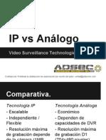 Presentación CCTV