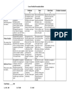 career portfolio presentation rubric